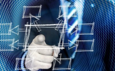 Информационные системы и программирование. Специальность СПО